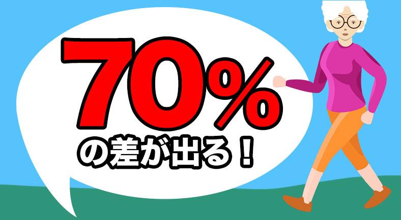 早歩きで70%死亡率激減